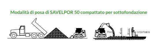 Modalità di posa Salverport 50