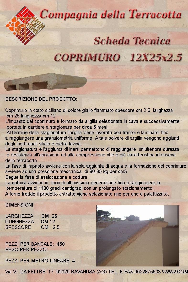 COPRIMURO-12X25
