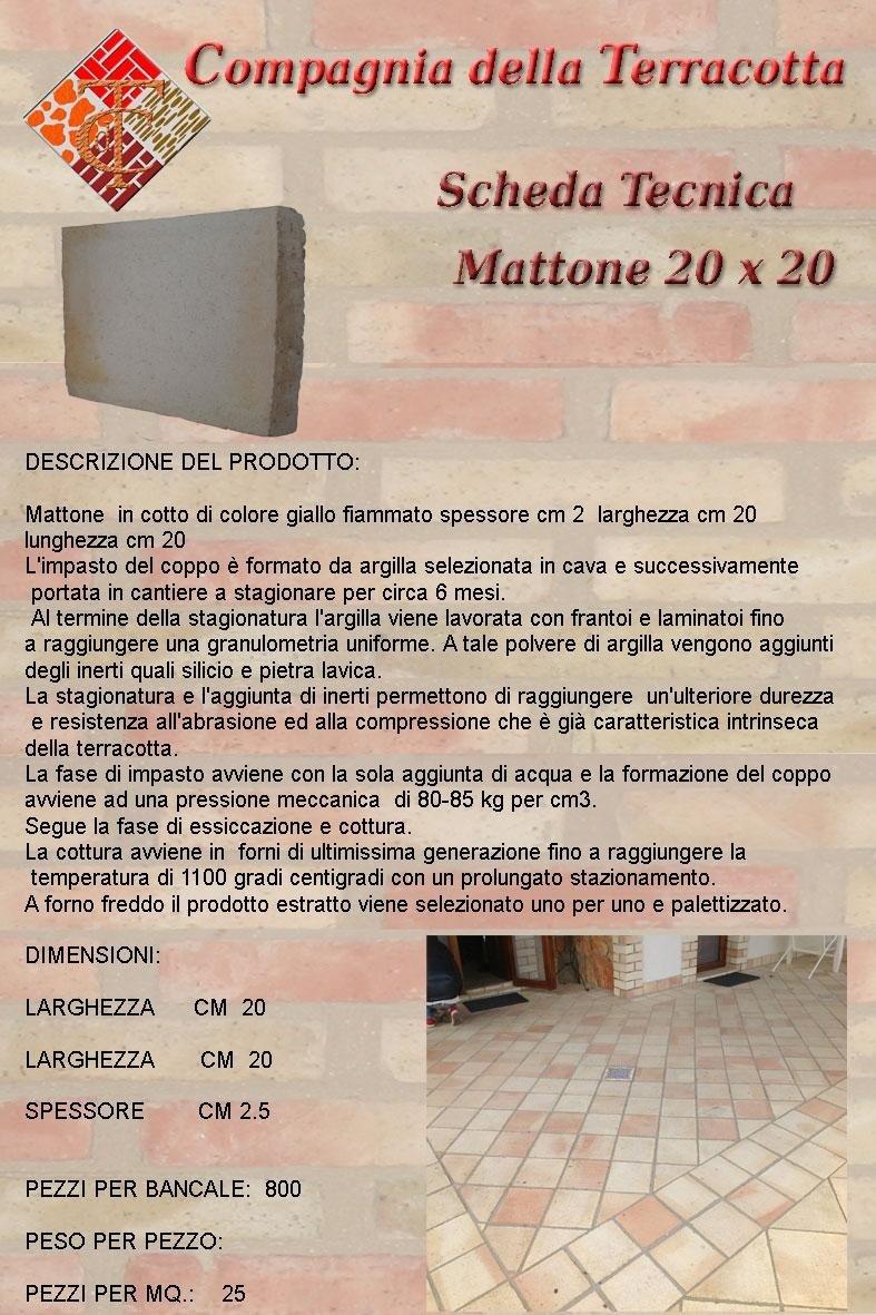 MATTONE-20-X-20