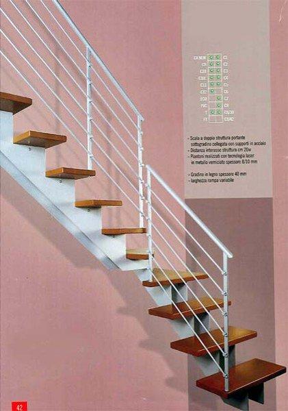 vista laterale di una scala con parapetto in acciaio