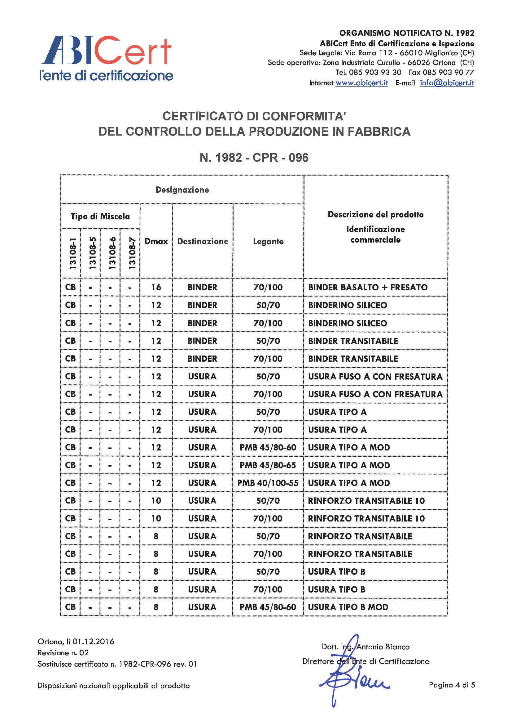 ABI Cert Certificato di conformita del controllo della produzione in Fabrrica 4/5
