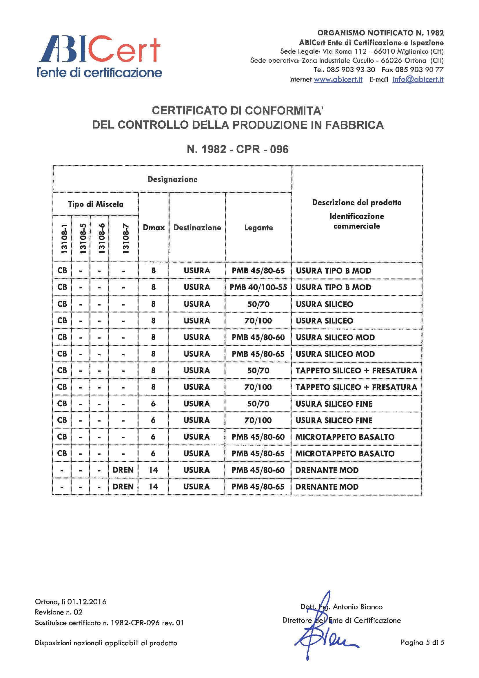 ABI Cert Certificato di conformita del controllo della produzione in Fabrrica 5/5