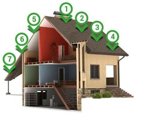 Isolante tetto e sottotetto teramo polyplast - Pannelli isolanti per sottotetto ...
