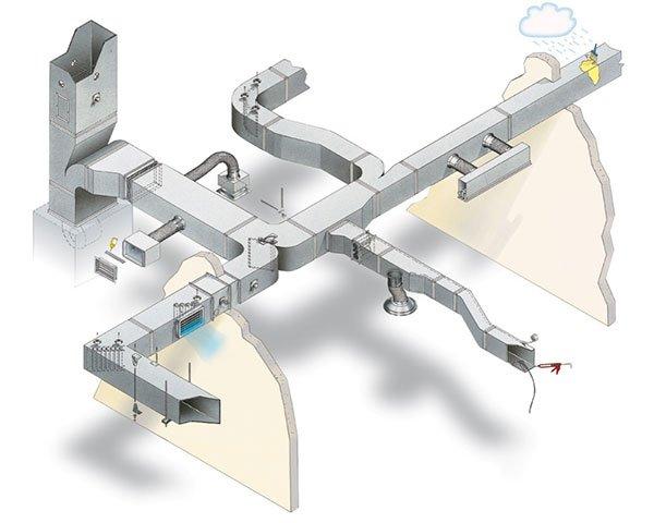 il disegno di un progetto di un impianto di ventilazione