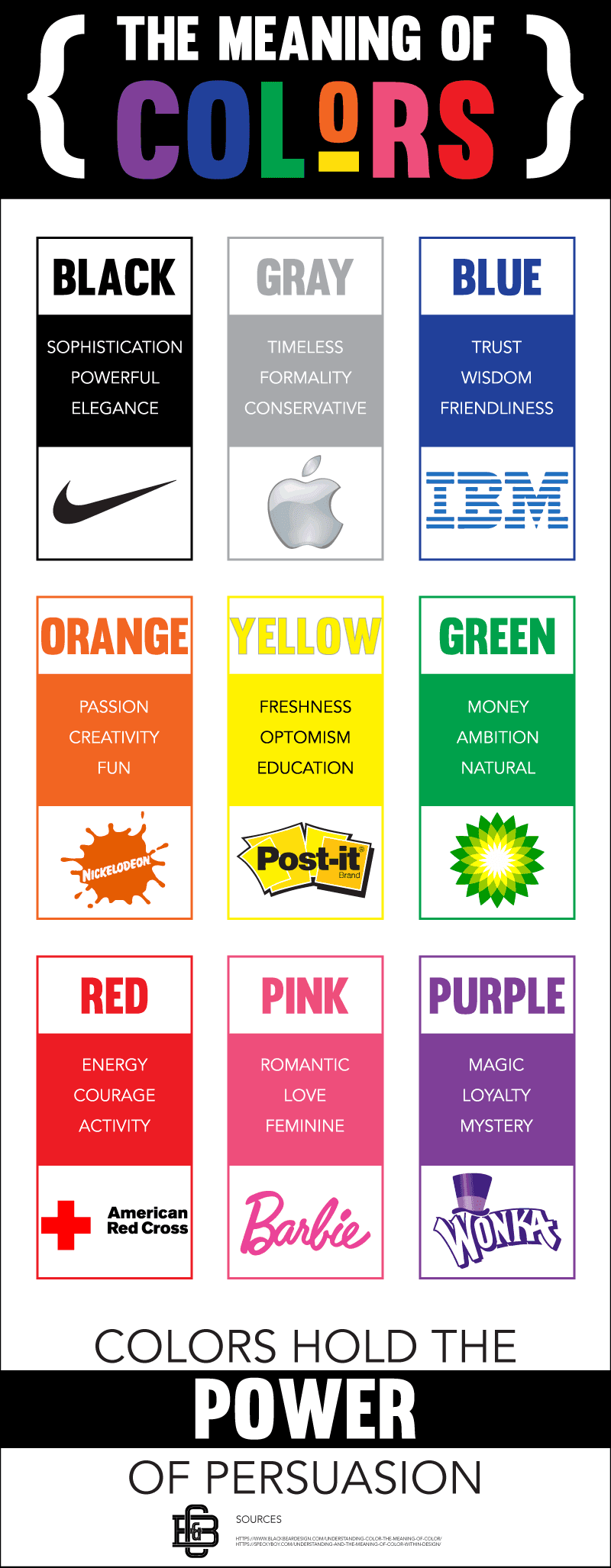 Please Use This Info Graphic As A Reference For The Meaning Of Most Commonly Used Colors