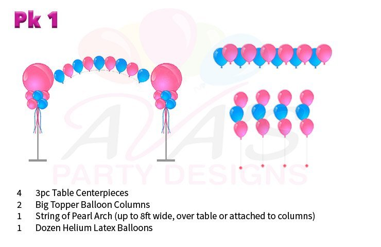 Basic Party Package balloon decoration, balloon decor packages