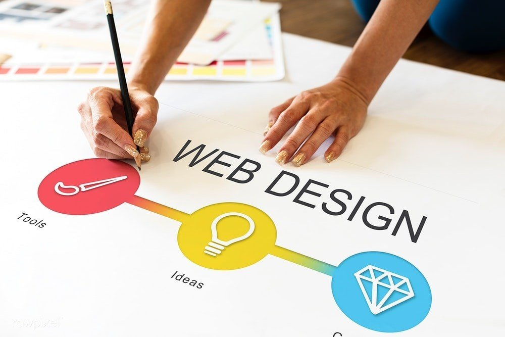 Web Development Trends 2020.Web Development Trends For 2020