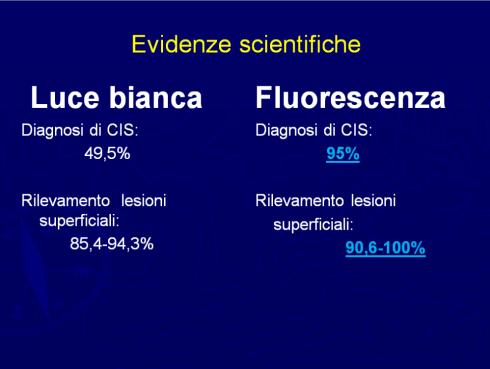 Cistoscopia a fluorescenza (luce blu/hexvix)