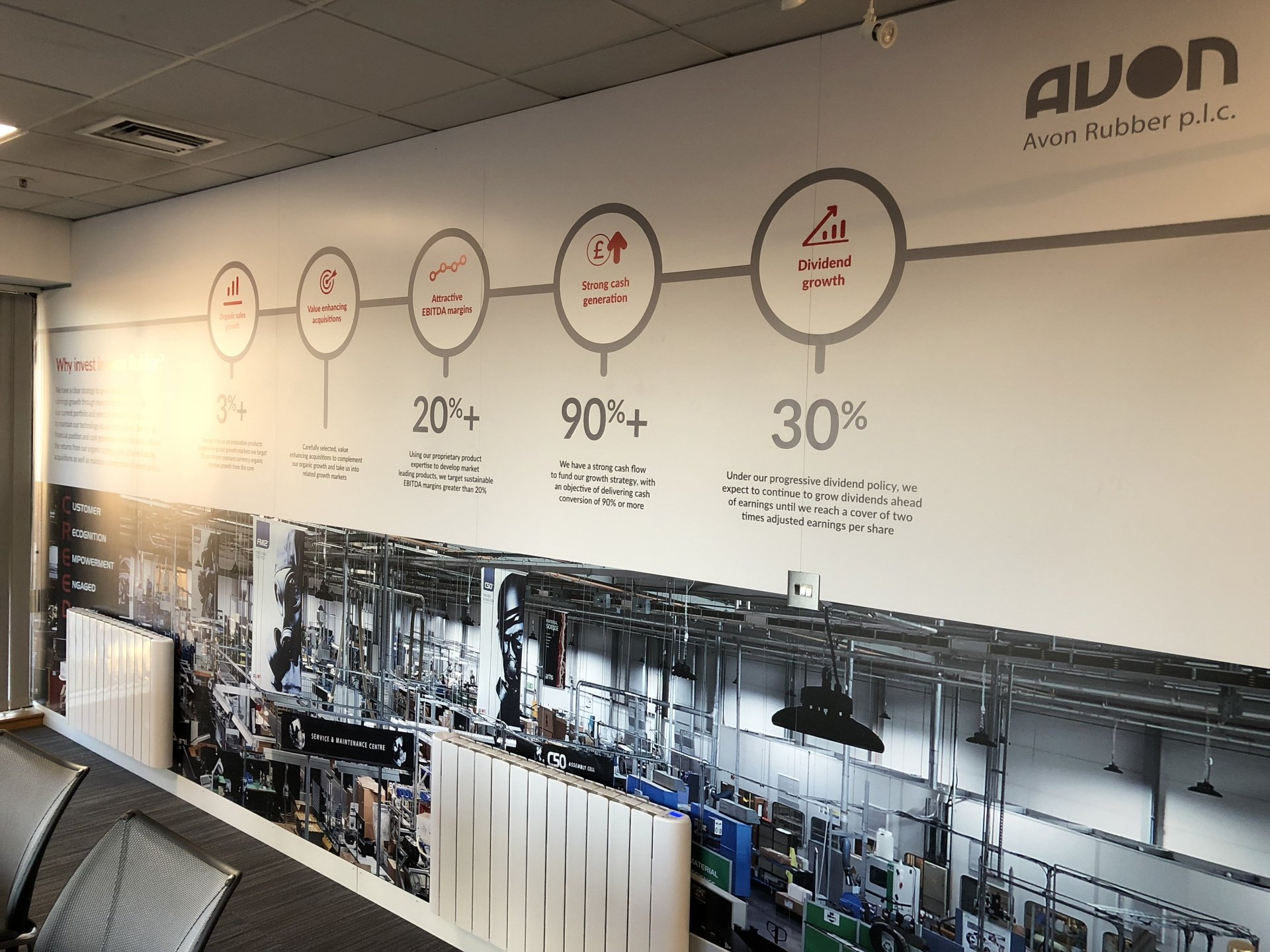Internal Signage And Display Graphics Wallpaper