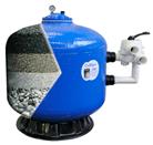 Filtro a sabbia multistrato