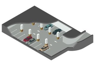 costruzione parcheggi auto