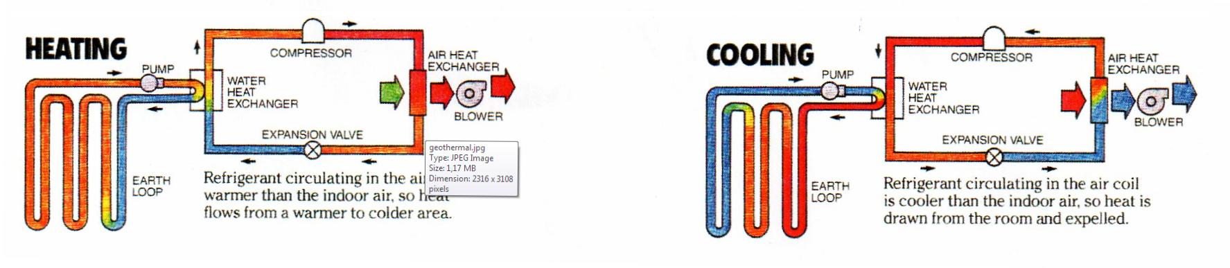Air coil