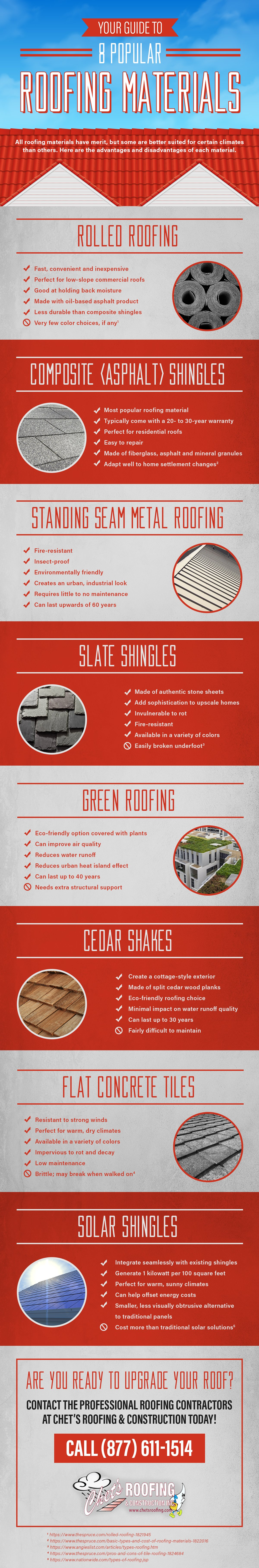 Your Guide to 8 Popular Roofing Materials