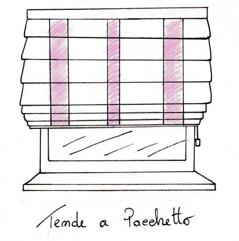 tendaggi, tende per interni