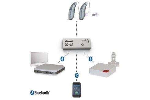 Gli apparecchi acustici di ultima generazione sfruttano la tecnologia Bluetooth.