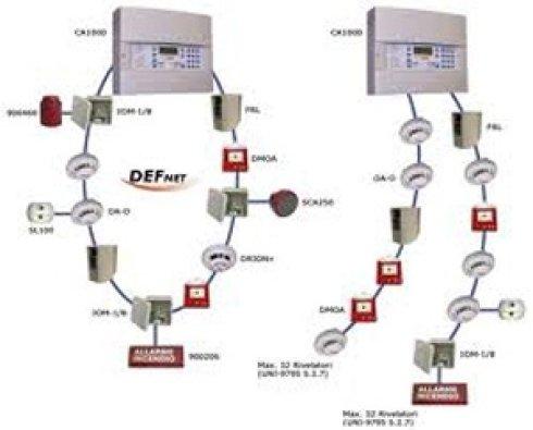 sistemi antincendio, segnalazione incendi, fughe di gas
