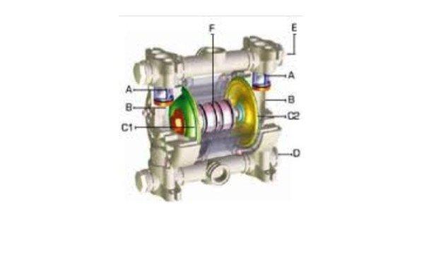 Pompe dosatrici e a membrana
