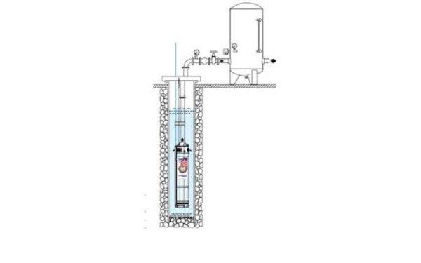 """Pompe per irrigazione e per  pozzo  da 4"""" / 6"""" / 8"""""""