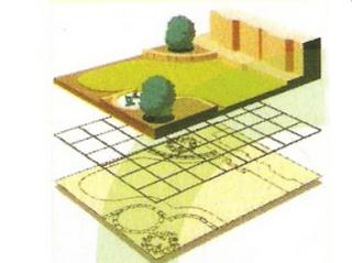 Potature cespugli, potatura alberi, potatura piante ad alto fusto