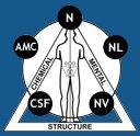 Dr. Michael Minond Logo