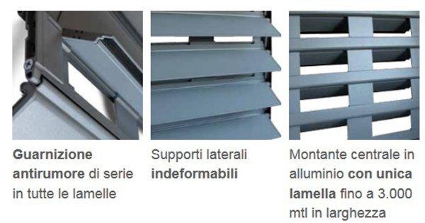Monoblocco Thermosilent TT10