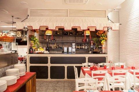 ristorante centro milano
