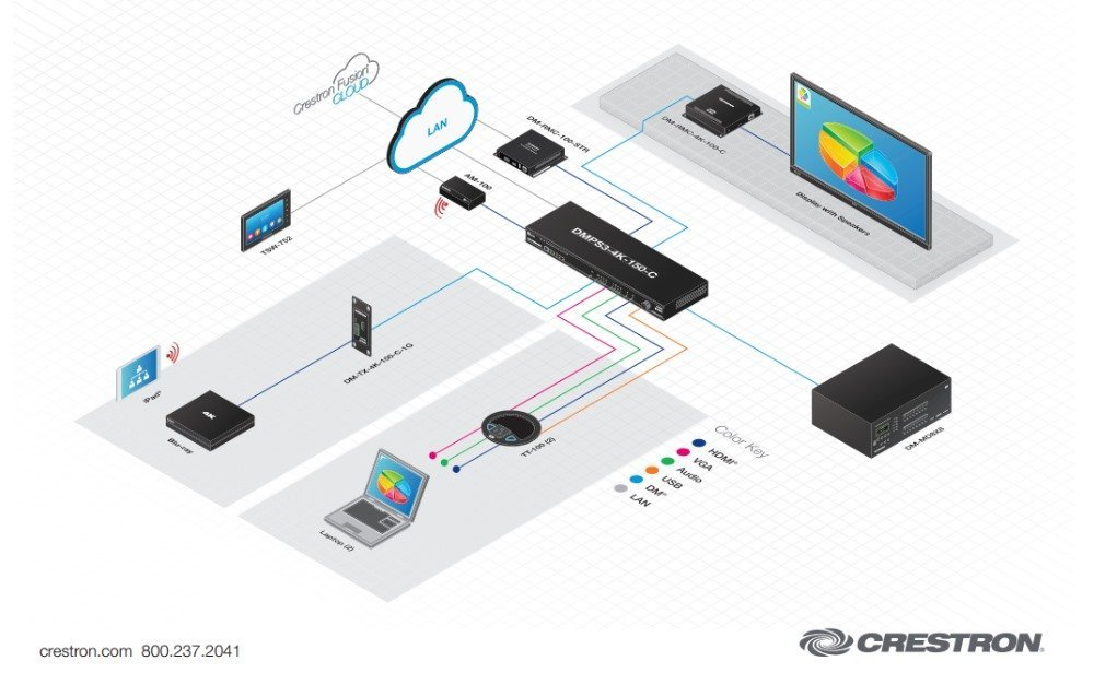 Schematische Darstellung von Streaming im Konferenzraum