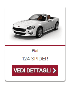 fiat.autosat-fcagroup.it/showroom/124%20SPIDER