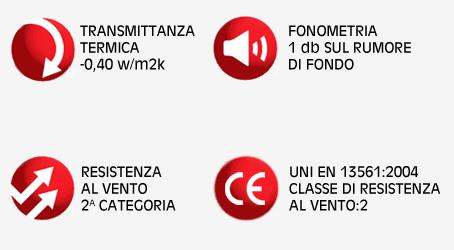 certificazioni DFM