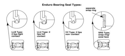 seals bearings enduro