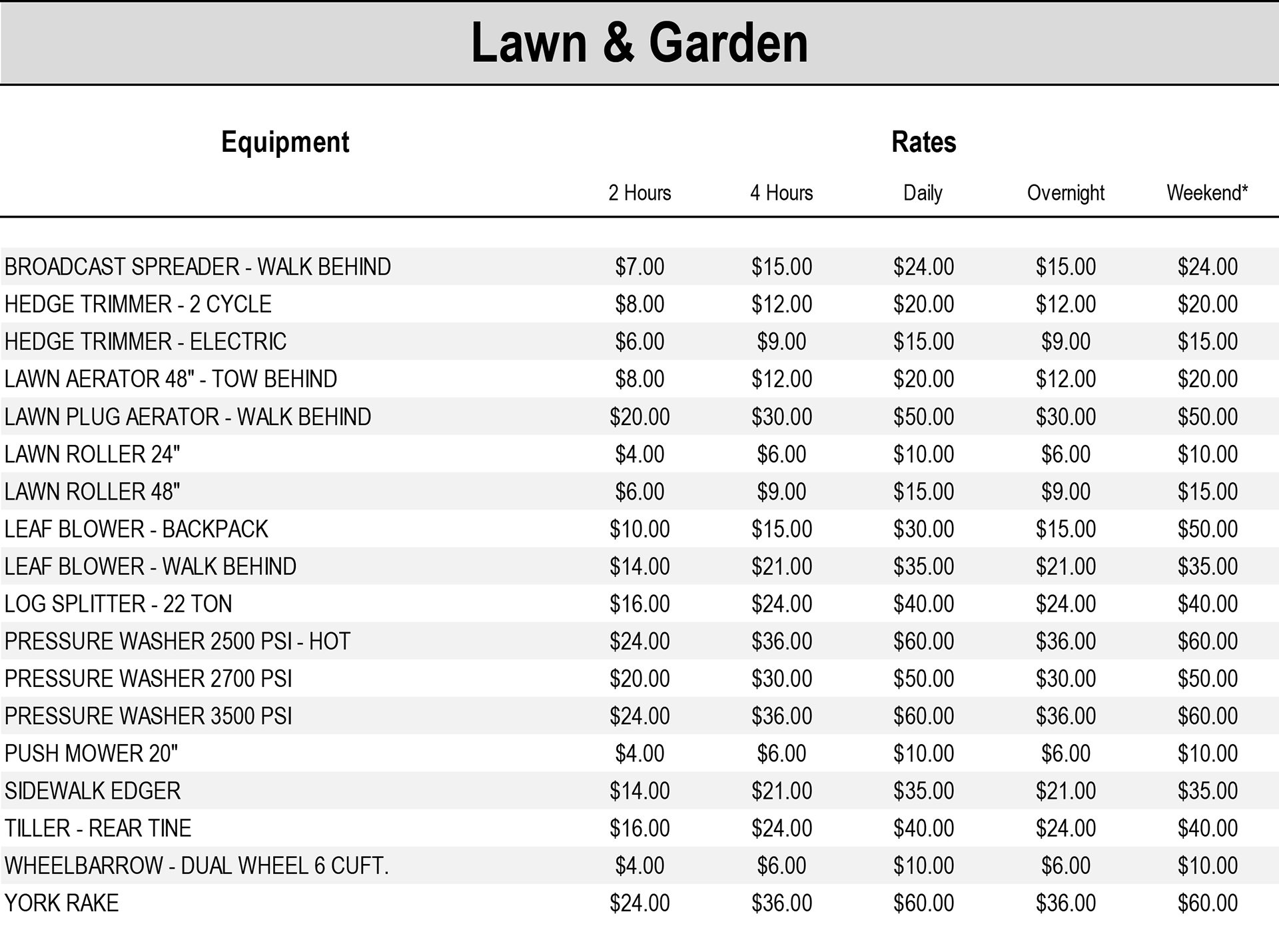 Lawn Garden Full Equipment Price List