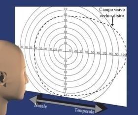 Mappa pachimetrica