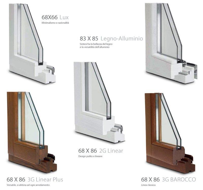 Modelli di finestre a Corridonia
