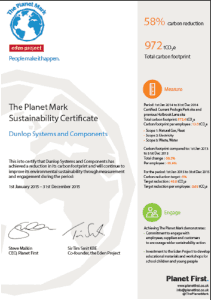 Planet Mark Sustainability Certificate