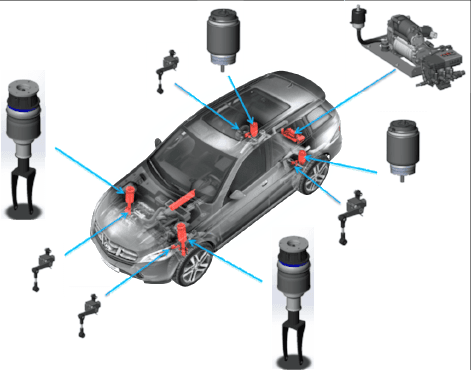 Complete Air Suspension System Integration and Design