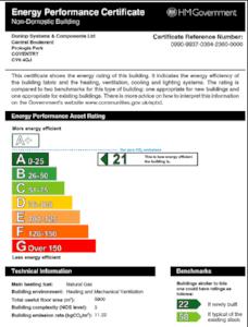 Dunlop Energy Efficiency Rating