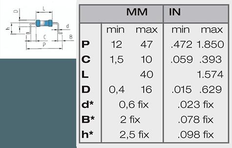 misure macchina taglia e piega
