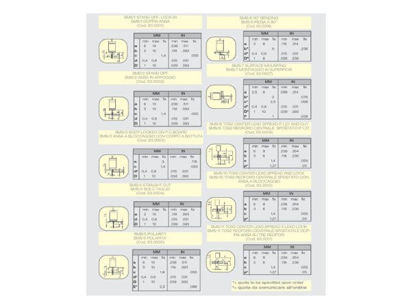 SMS gruppi standard di Preformatura per macchina TP/R-PR