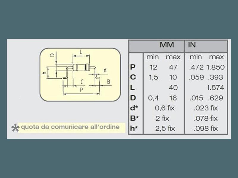 Tabella dati per la macchina taglia componenti assiali