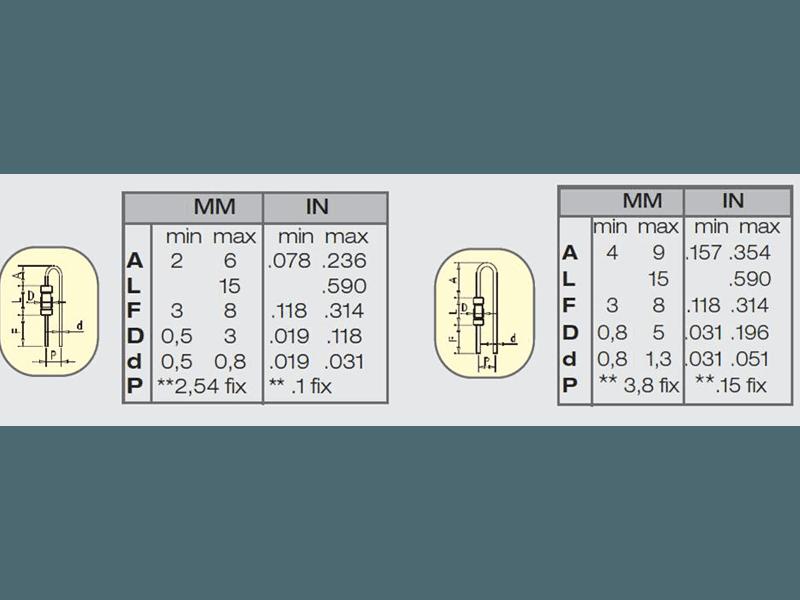 Tabella della macchina taglia componenti assiali TP6VEC