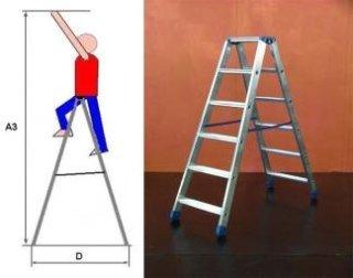realizzazione scale da lavoro Torino