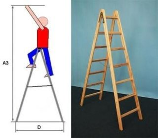 scala in legno torino