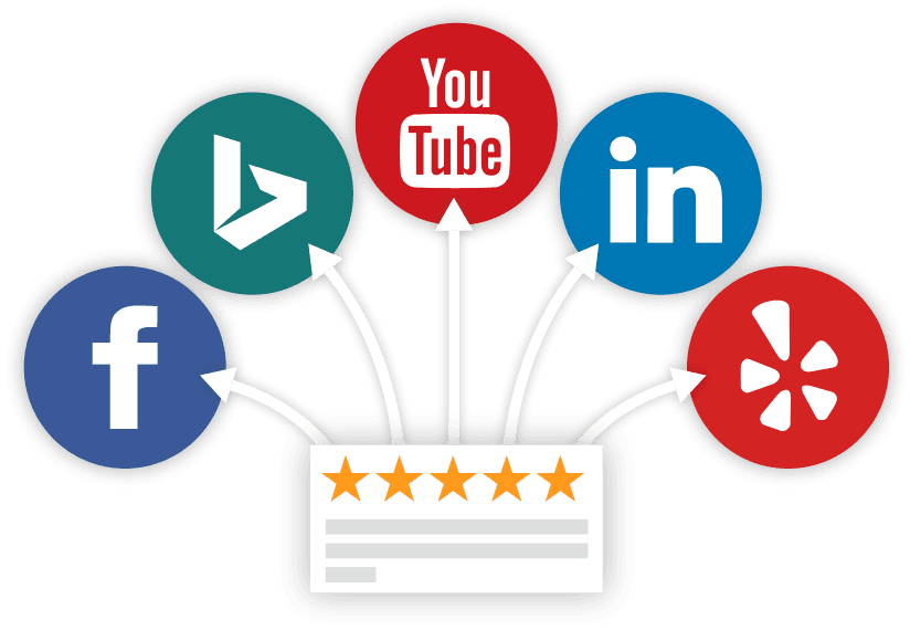 Build credibility with reviews Push360