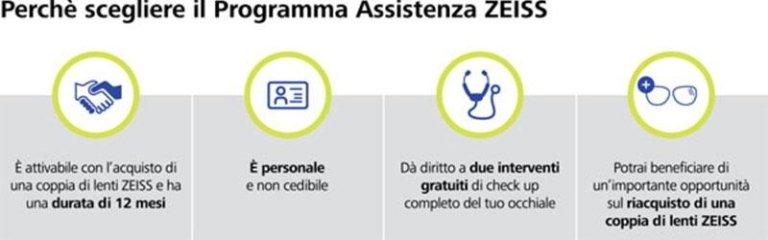 Programma assistenza Zeiss