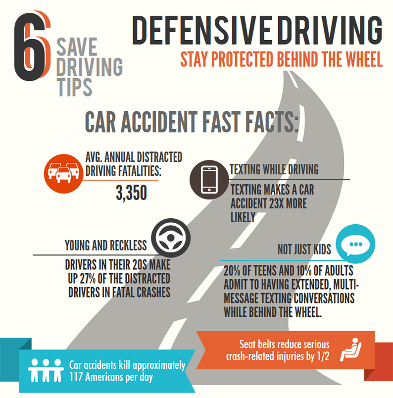 Safe Teen Driving Safety Tips 58