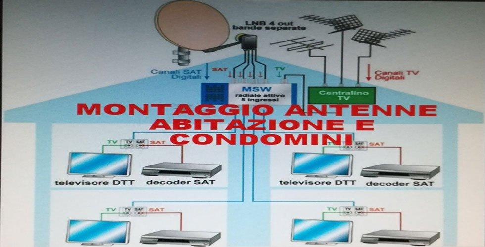 montaggio antenne condominio e abitazione