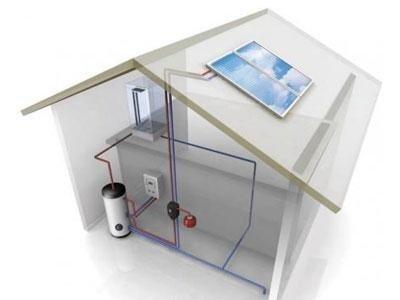 impianti termici a circolazione forzata