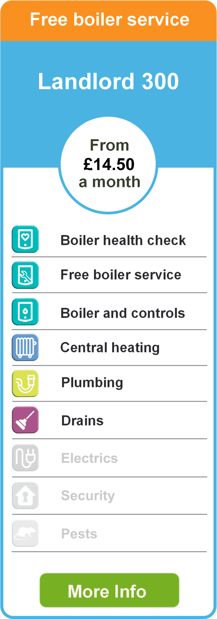 Landlord Boiler Cover >> Certi Landlord Cover From 41p A Day Free Boiler Service And Cp12