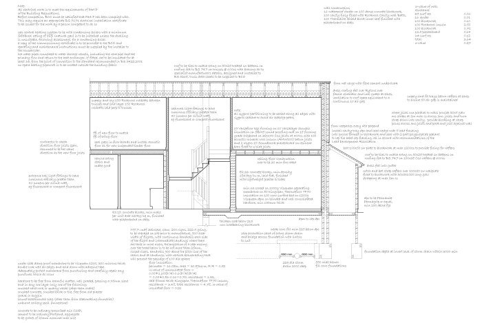 flat interiors plan