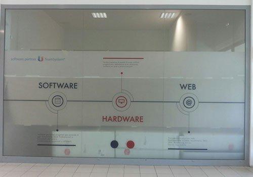 una vetrata con scritto Software Hardware e Web